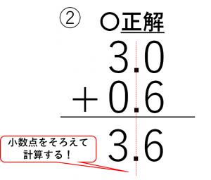 3.0+0.6=3.6の筆算