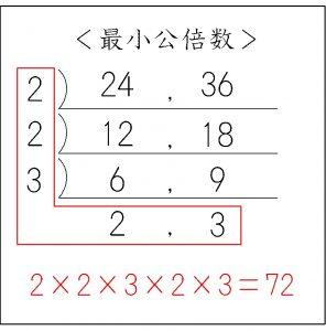 24と36の最小公倍数を求める方法