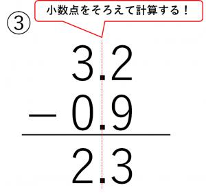 3.2-0.9=2.3の筆算