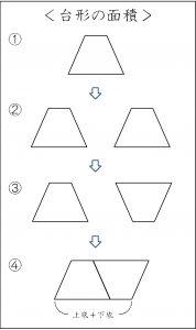 台形の面積の公式の求め方