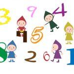 中1数学「正の数・負の数」正負の数の加法(たし算)をマスターする
