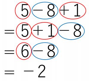 中1数学正の数負の数加法と減法の混じった計算 たけのこ