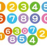 中1数学「正の数・負の数」指数とは何か?