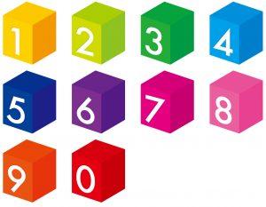 0~9までの数字が並んでいるイラスト