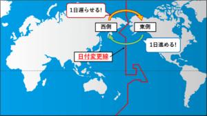 日付変更線が載っている世界地図