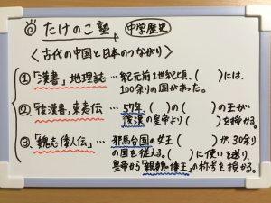 弥生時代の日本と古代中国のつながりについての問題