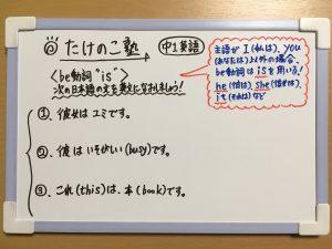 """be動詞""""is""""を使った練習問題"""