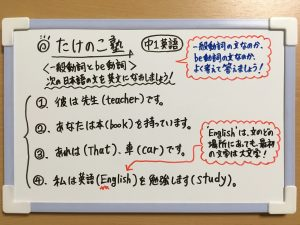 be動詞と一般動詞の基本文の練習問題②