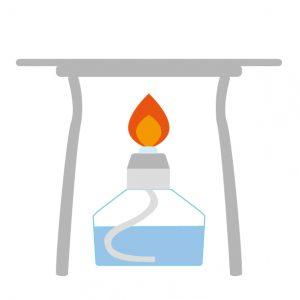 状態変化の実験につかうアルコールランプのイラスト