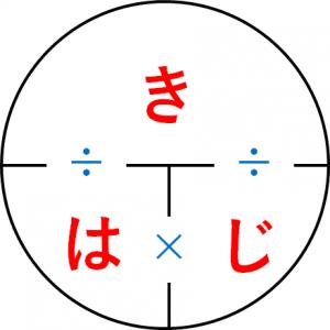 「は・じ・き」の図