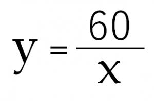 y=60/x