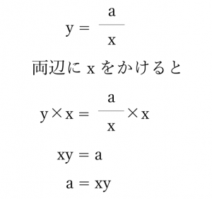 y=a/x 両辺にxをかけると y×x=a/x×x xy=a a=xy