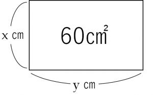 反比例の関係を説明するための長方形のイラスト