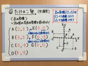 座標についての問題の解答が載っている画像