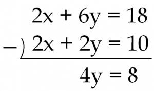 2x+6y=18と2x+2y=10の筆算によるひき算