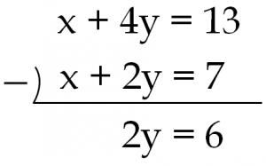 x+4y=13とx+2y=7の筆算によるひき算の図