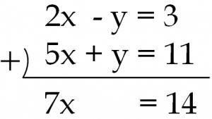 2x-y=3と5x+y=11の筆算のたし算