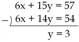 6x+15y=57と6x+14y=54の筆算によるひき算