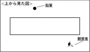 屈折の問題についての図