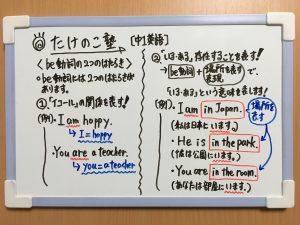 2つの意味のbe動詞についてのまとめが書かれている画像