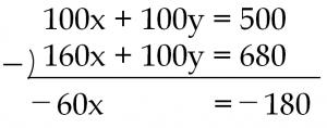 """""""100x+100y=500""""と""""160x+100y=680""""の筆算のひき算をすると""""-60x=-180"""""""