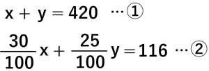 x+y=420…① 30/100x+25/100y=116…②