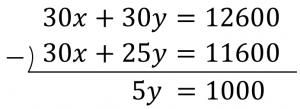 30x+30y=12600と30x+25y=11600のひき算結果が、5y=1000